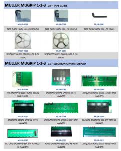 Phụ tùng máy Muller 1-2-3